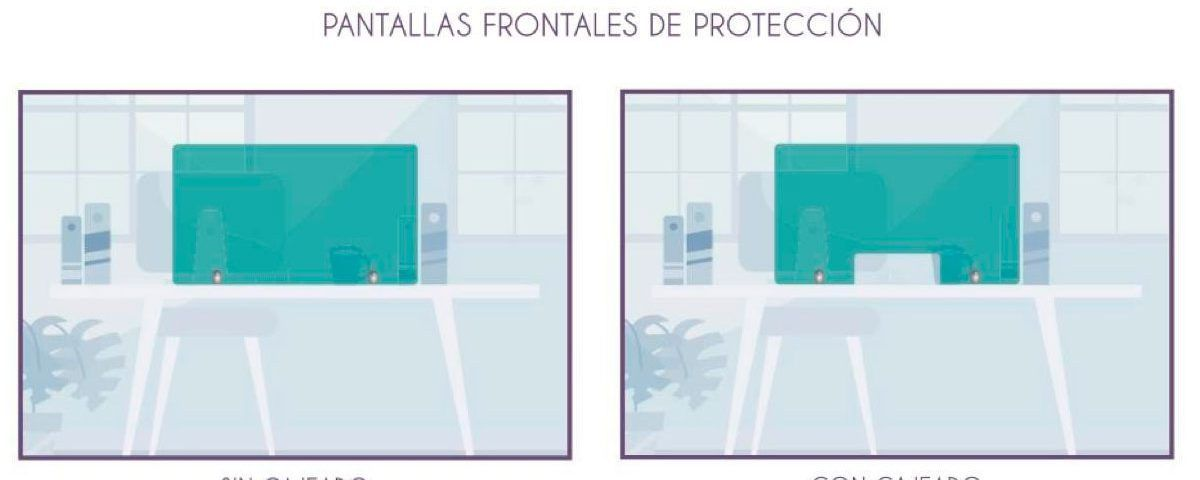 pantallas frontales de proteccion 1200x480 1 Tu mampara